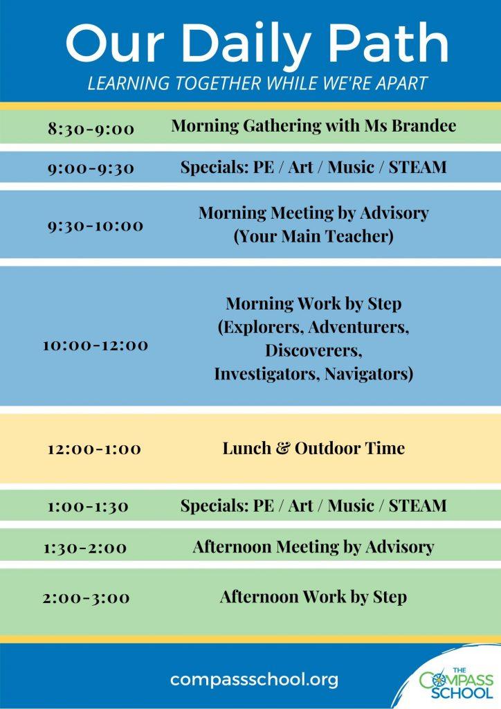 Coronavirus Distance Learning Daily Schedule